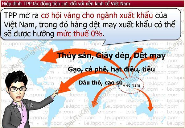 TPP-la-gi-dautuchungkhoan.org